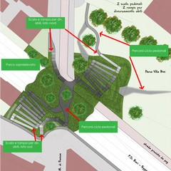 Parco di passaggio urbano