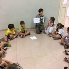 Progetti Pon alla scuola d'Annunzio, anno scolastico 2017-2018