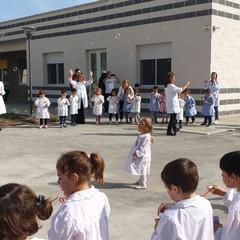 Scuola Papa Giovanni