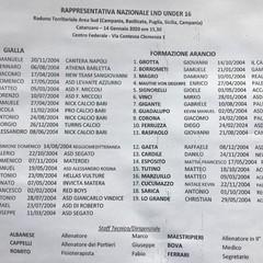 Lista partecipanti stage