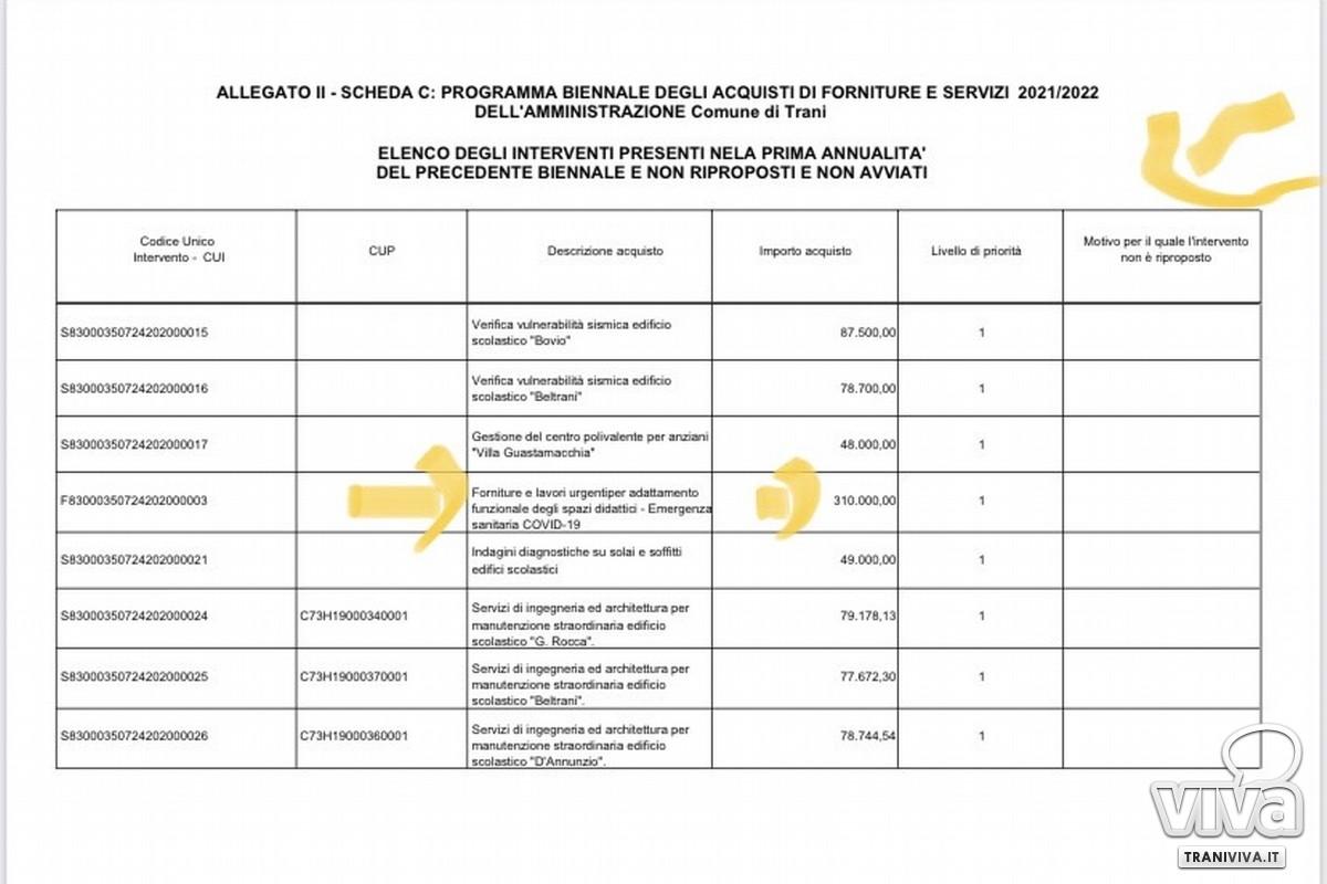 Allegato della delibera finanziamenti edilizia scolastica