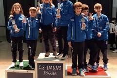 Acquaviva e Volpe: due vittorie per la Scherma Trani a Foggia