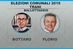 Elezioni 2015, che l'ultima sfida abbia inizio!