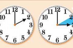 Torna l'ora legale, questa notte lancette un'ora in avanti tra le 2 e le 3 di notte