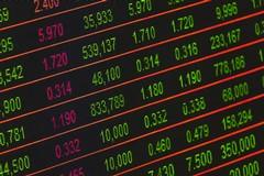 Affrontare il trading online: serenità e contegno