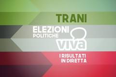 Speciale elezioni politiche 2018, i risultati in diretta da Trani