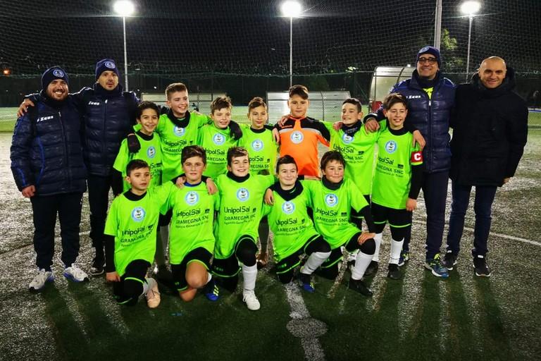 Soccer Trani, Pulcini 2008