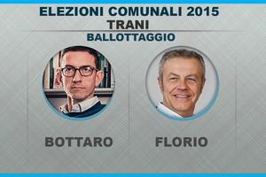 Bottaro e Florio Ballottaggio Amministrative 2015